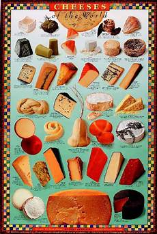 French Cheese Chart Food Cheeses Of The World