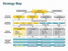 Strategic Planning Powerpoint Template Strategy Map Strategy Map Strategic Planning Template