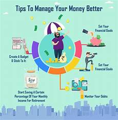 Best Way To Manage Money Tips To Manage Your Money Better Weekly Woo