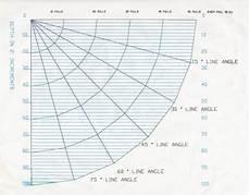 Trolling Line Depth Chart Trolling Depth Chart Using Cannonballs Www Ifish Net
