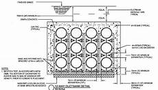 Cable Duct Bank Design Qc Notes Lecture 4 Aramco Standard Duct Bank Conduit