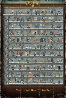 Fallout 4 Skills Chart Fallout 4 Perk Chart And Character System Detailed By Bethesda