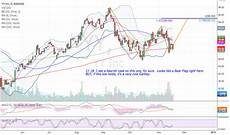 Tradingview Free Stock Charts Tradingview Free Stock Charts And Forex Charts Online