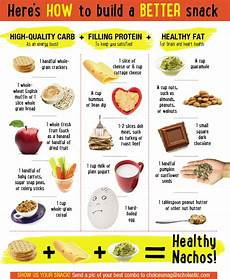 Perfect Health Diet Food Chart Build The Perfect Healthy Snack With This Chart Snacks
