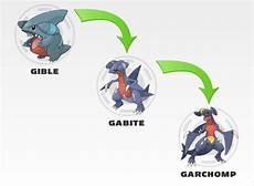 Garchomp Evolution Chart Evolution226 Copy Midori Hoshi