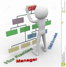 3d Organizational Chart 3d Man And Organizational Chart Royalty Free Stock Image