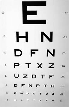 Eye Sight Chart Musician Martin Newell Tells Joy At His Vision