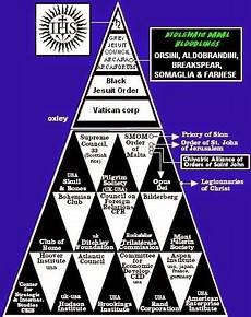 13 illuminati families seawapa co the real 13 illuminati families