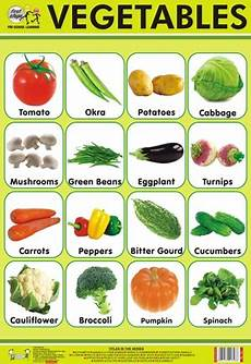 Vegetable Picture Chart Fruits And Vegetables Names In Hindi English Lessons