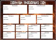 Macbeth Character Chart Pdf Macbeth Character Map By Captionteseducation Teaching