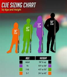 Pool Stick Size Chart Entry 2 By Screationsarg For Make A Fun Sizing Guide To