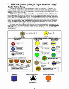 Gasoline Color Chart Fuel Storage Tank Color Code