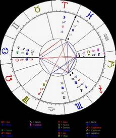 Birth Chart Free Best D Chart Birth Chart Astrology Software Free Astrology
