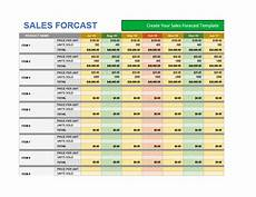Sales Forecasting Excel Template 39 Sales Forecast Templates Amp Spreadsheets Templatearchive