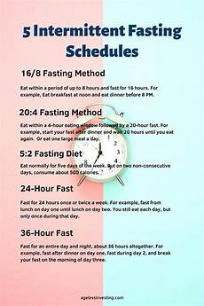 Intermittent Fasting Chart Intermittent Fasting Times And Benefits For Weight Loss