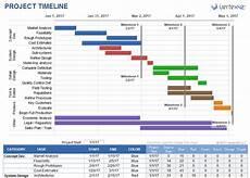 Timeline Excel Project Timeline Template For Excel