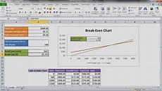How To Create A Breakeven Chart Create A Break Even Analysis Chart