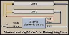 How To Rewire A Fluorescent Light How To Repair Fluorescent Light Fixtures