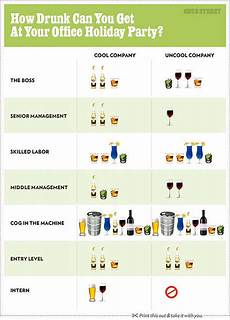 Alcohol Chart Alcohol Intake Charts Holiday Office Party