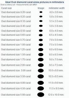 Actual Gemstone Size Chart Oval Diamond Size By Carat Diamond Size Chart Diamond