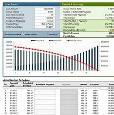 Amortization Schedule Calculator 28 Tables To Calculate Loan Amortization Schedule Excel