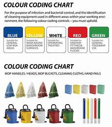 Color Coded Grammar Chart Jb Colour Coding Chart Www Jamesbondclean Com Au
