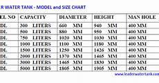 Water Storage Tank Size Chart Sintex Plastic Tank In Bengaluru Latest Price Dealers