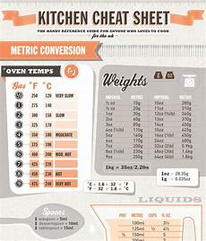 Foodi Cooking Chart 11 Essential Cooking Charts To Have In Your Kitchen