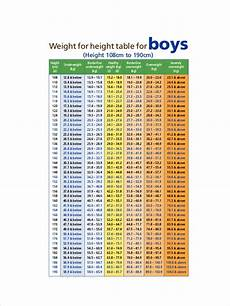Average Weight To Height Chart Free 7 Height And Weight Chart Examples Amp Samples In Pdf