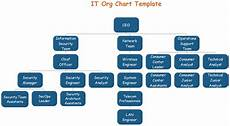 It Services Org Chart Org Chart For Business Org Charting Part 2