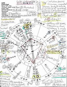Solar Chart Vs Natal Chart Stars Over Washington The Uae Natal Chart W The February