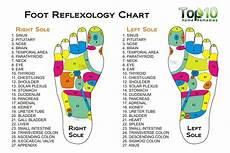 Reflexology Chart Left Foot 10 Health Benefits Of Reflexology As An Alternative