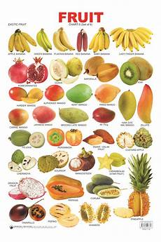 Vegetable Picture Chart All Vegetable Name In Hindi To English English Lessons