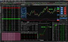 Sgx Charting Software Esignal Charting Software Review 2020 Warrior Trading