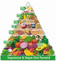 Diet Chart For Non Vegetarian Is A Vegetarian Or Vegan Diet For You Harvard Health