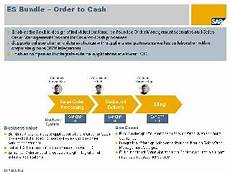 Order To Cash Order To Cash Enterprise Services Wiki Community Wiki