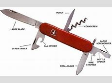 The Care and Feeding of the Swiss Army Knife   Modern