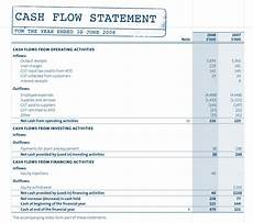 How To Create A Statement Of Cash Flows Components Of The Cash Flow Statement And Example