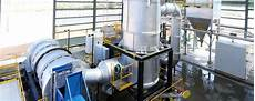 Acid Gas Incinerator Design How To Generate Energy From Waste Tecam Group