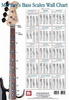 Bass Scales Wall Chart Fun Look At Where They All Line Up Jazz Bass