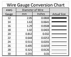 Sterling Conversion Chart Chart For Understanding Wire Gauges Jewelry Making