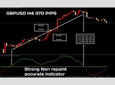 Give you best non repaint profitable forex trading system