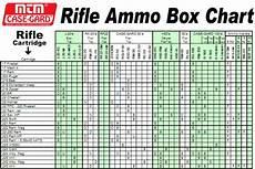 22 Caliber Velocity Chart Aocatihir Ammunition Size Chart