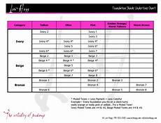 Mary Foundation Chart 2015 Anne Hanson Mary Sales Diretor United States