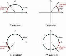 Pi Angle Chart Reference Angle Calculator Definition Graph Quadrants