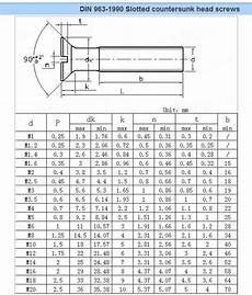 Metric Screw Size Chart Flat Head Machine Screw Size Chart Din