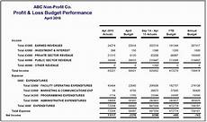Examples Of Profit And Loss Profit Loss Statement Example Beautiful How To Read