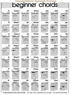 Printable Guitar Chords Chart Pdf Left Handed Guitar Chord Diagrams Look Inside Left Hand