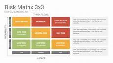 Matrix Powerpoint Template Risk Matrix Diagrams Powerpoint Template Designs Slidesalad