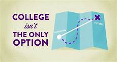 Alternatives To College Post Secondary Options Qhst College Office